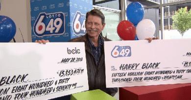Winning Canadian Lottery