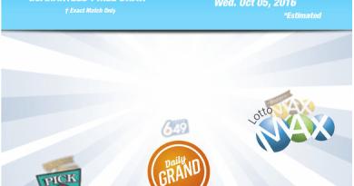 Canadian Lottery App