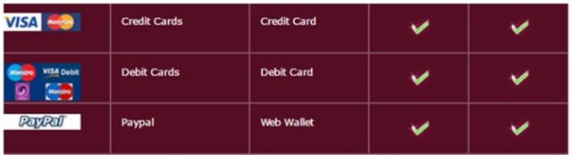 Paypal deposit at Ruby Fortune