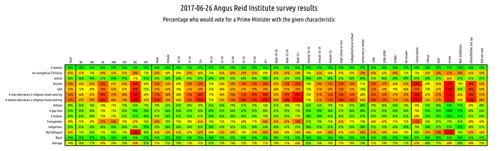 [Chart showing data from ARI survey.]
