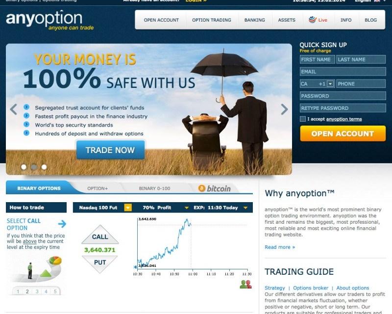 Anyoption Platform