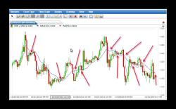 How-to-use-trading-tools-2