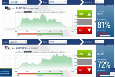 Banc De Binary Trading Platform