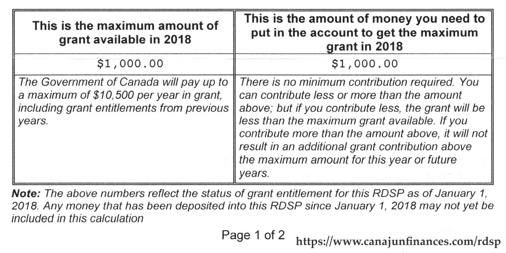RDSP Statement of Grant Entitlement