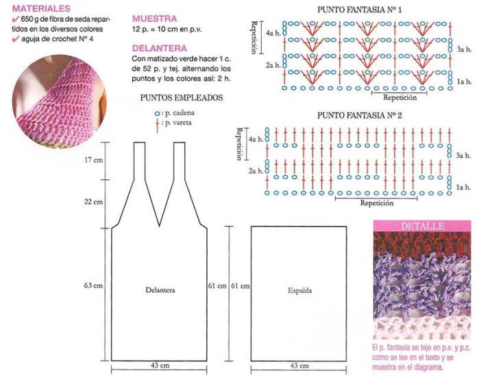 Patrón grafico para tejer el vestido Solera colorida a crochet