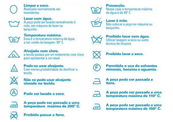 tabela_simbolos_lavagem_secagem_roupas