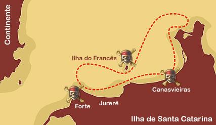 Portal Canasvieiras - Florianópolis