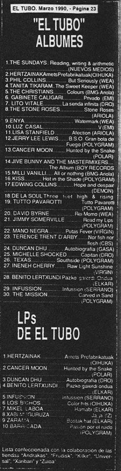 Listado álbumes El Tubo (marzo 1990)