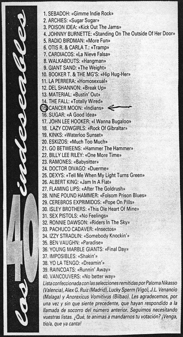 'Hit parade' de Ruta 66 n.º 82 (marzo 1993)