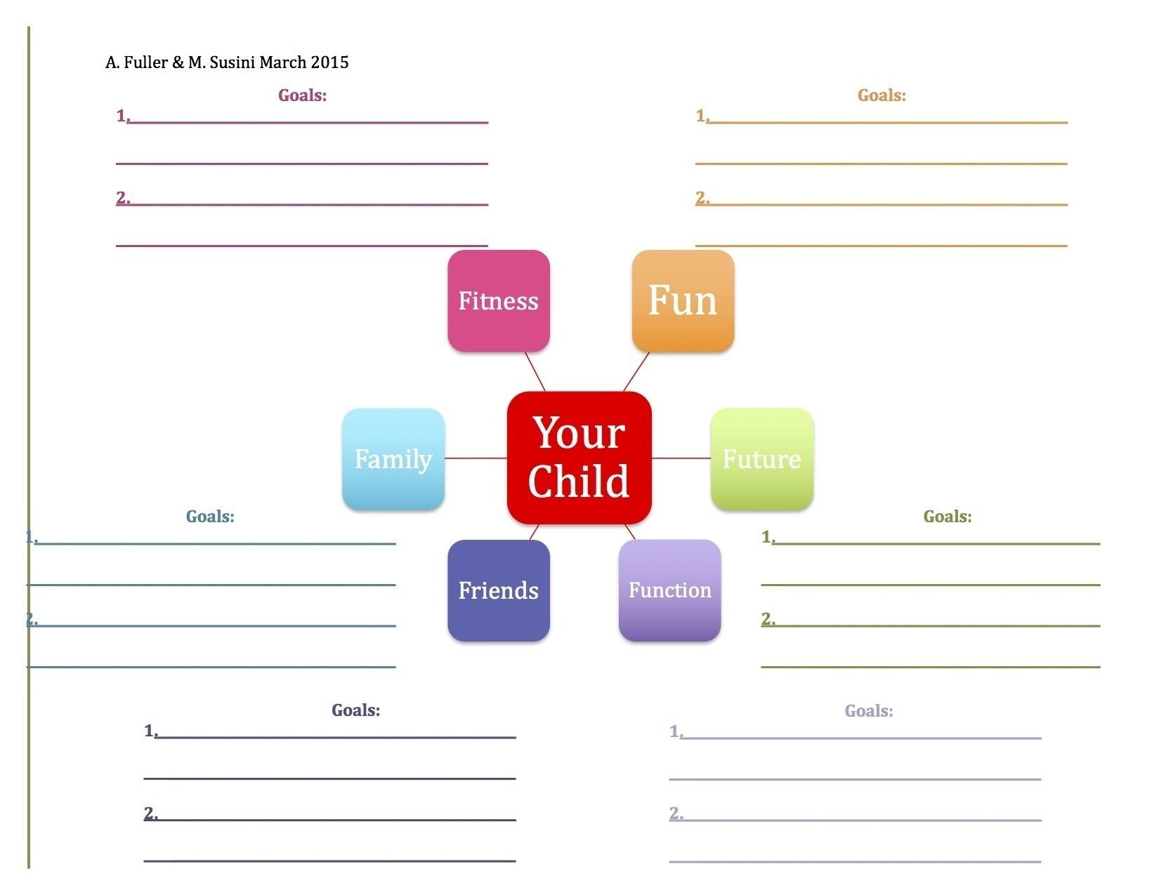 F Words Tools