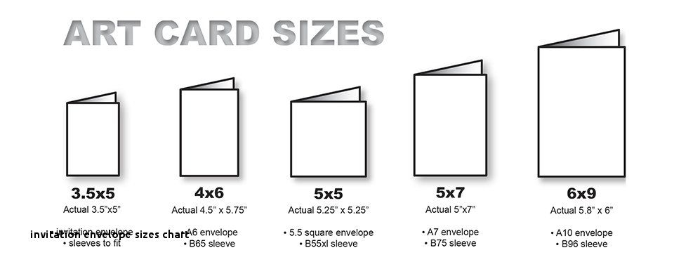 Birthday Card Dimensions - candacefaber.com