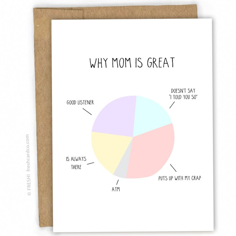mothers day card for mom mom chart