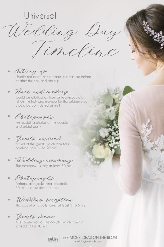wedding day timeline party for guests