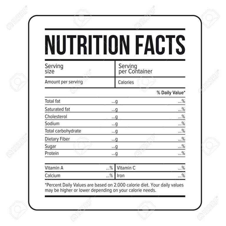 editable nutrition facts template