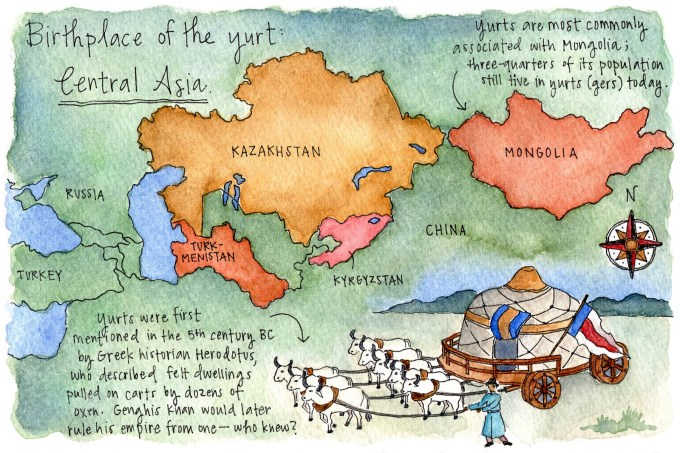 Where yurts are from