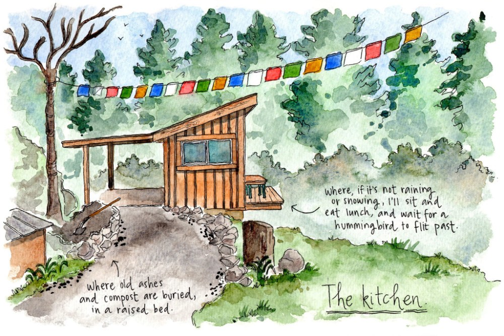 Yurt sketches