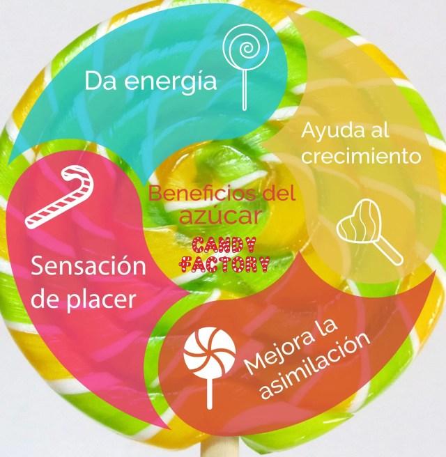 Candy Factory Perú - Beneficios del azúcar