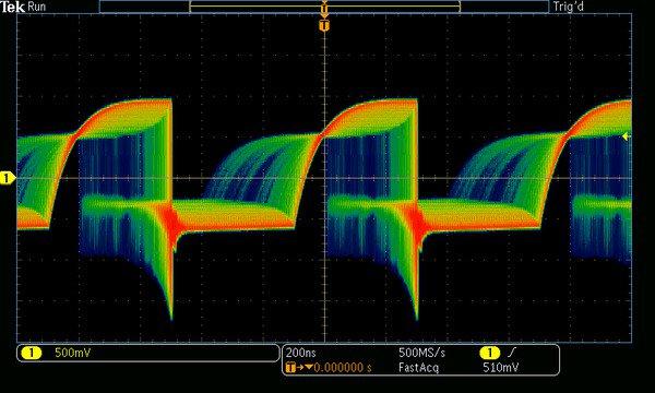 MDO3000-Oscilloscope-Datasheet