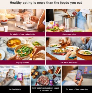 Healthy eating is more than the food you eat (click to enlarge)