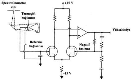 termoaift-ve-anyakseltici