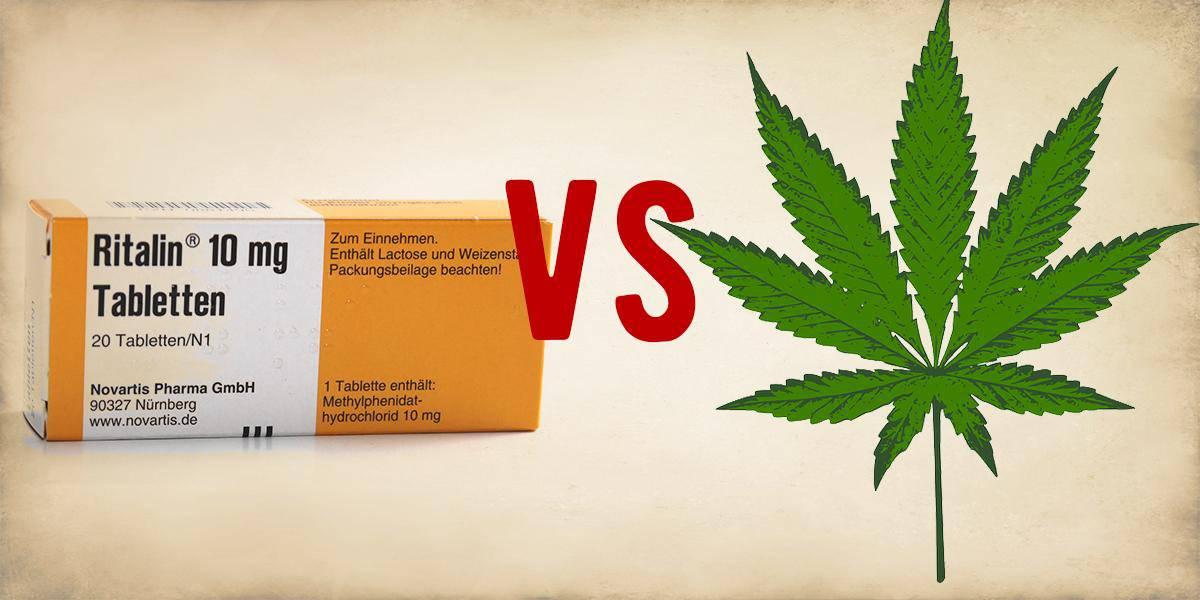 cannabis strain for adhd