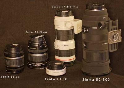 Lens Size Comparison