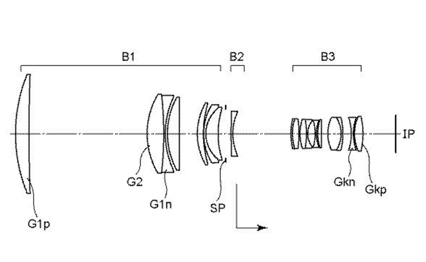 Canon Eos 7d Lenses | Wiring Diagram Database