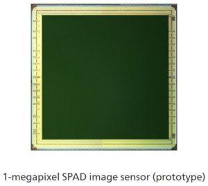 SPAD Image Sensor