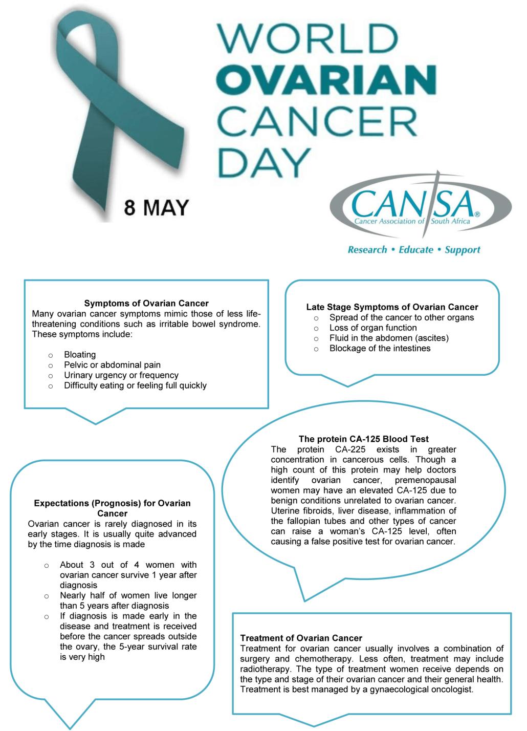 World-Ovarian-Cancer-Day