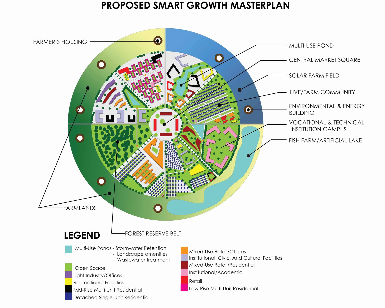 Graphic Design Architecture Portfolio