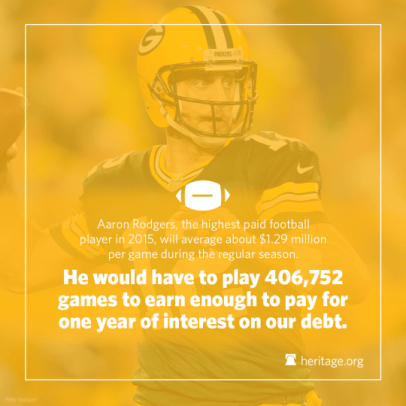 Aaron Rogers Money
