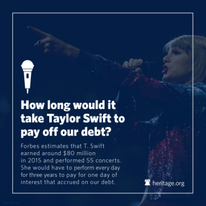 Taylor Swift Economics