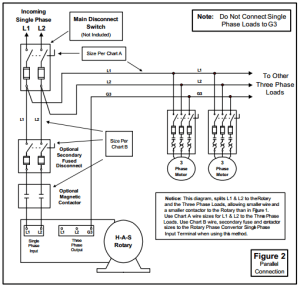 How to Install HAS Rotary Phase Conversion System