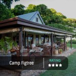 Camp Figtree Featured Image2