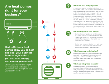 Small Commercial Heat Pumps Brochure