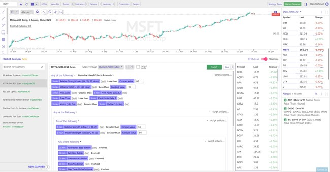 TrendSpider Launches Market Scanner to Empower Traders to Find Actionable Trade Setups Faster and More Efficiently