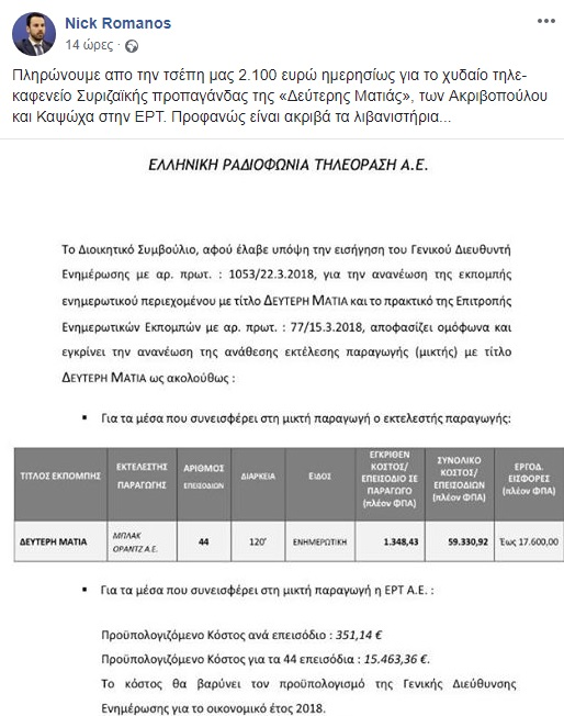 N. Ρωμανός: 2.100 ευρώ το ημερήσιο κόστος της εκπομπής Καψώχα στην ΕΡΤ