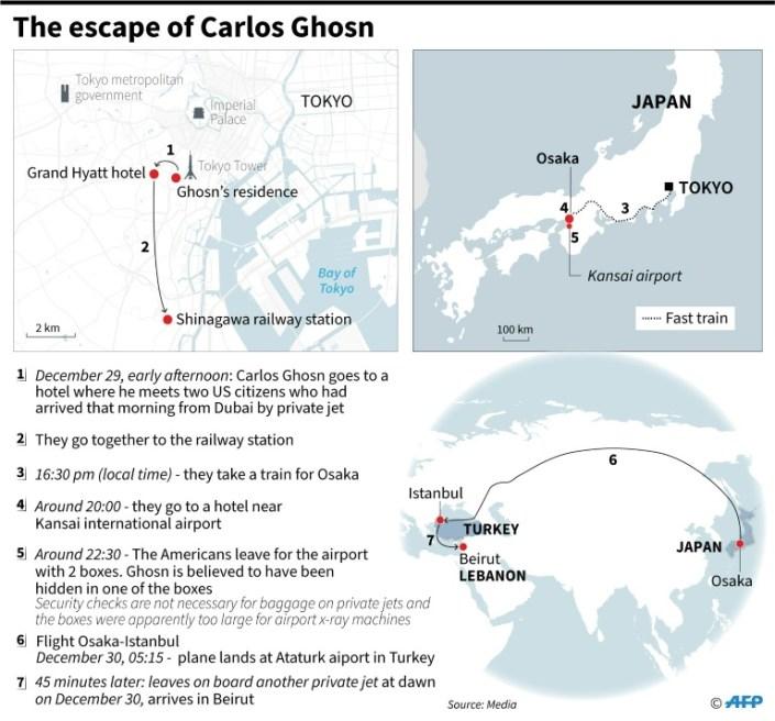 Japan court jails US duo over Ghosn escape
