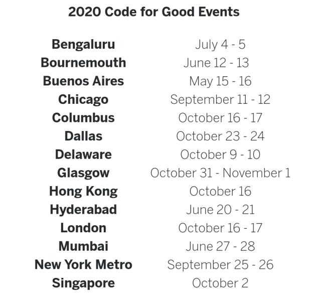 wells fargo code events