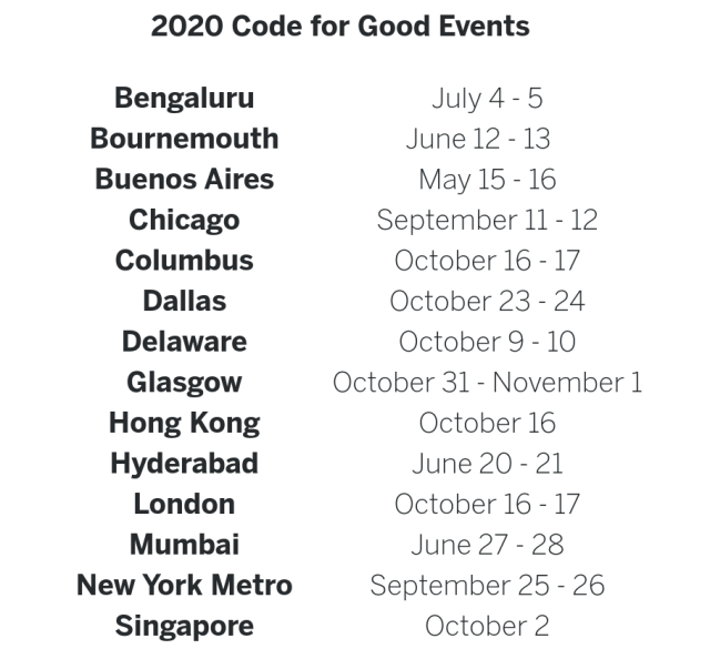 wells fargo code events