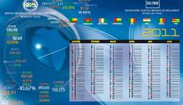 Cote D'Ivoire Equity Markets | 28 Oct 2015: BRVM Composite index lost 0.02%, market cap down by US$5 Mill …