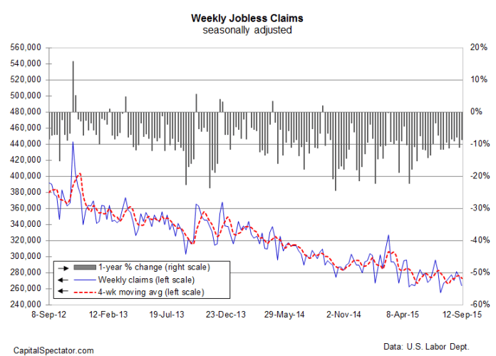 claims.17sep2015