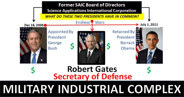 Military Industrial Complex - SAIC
