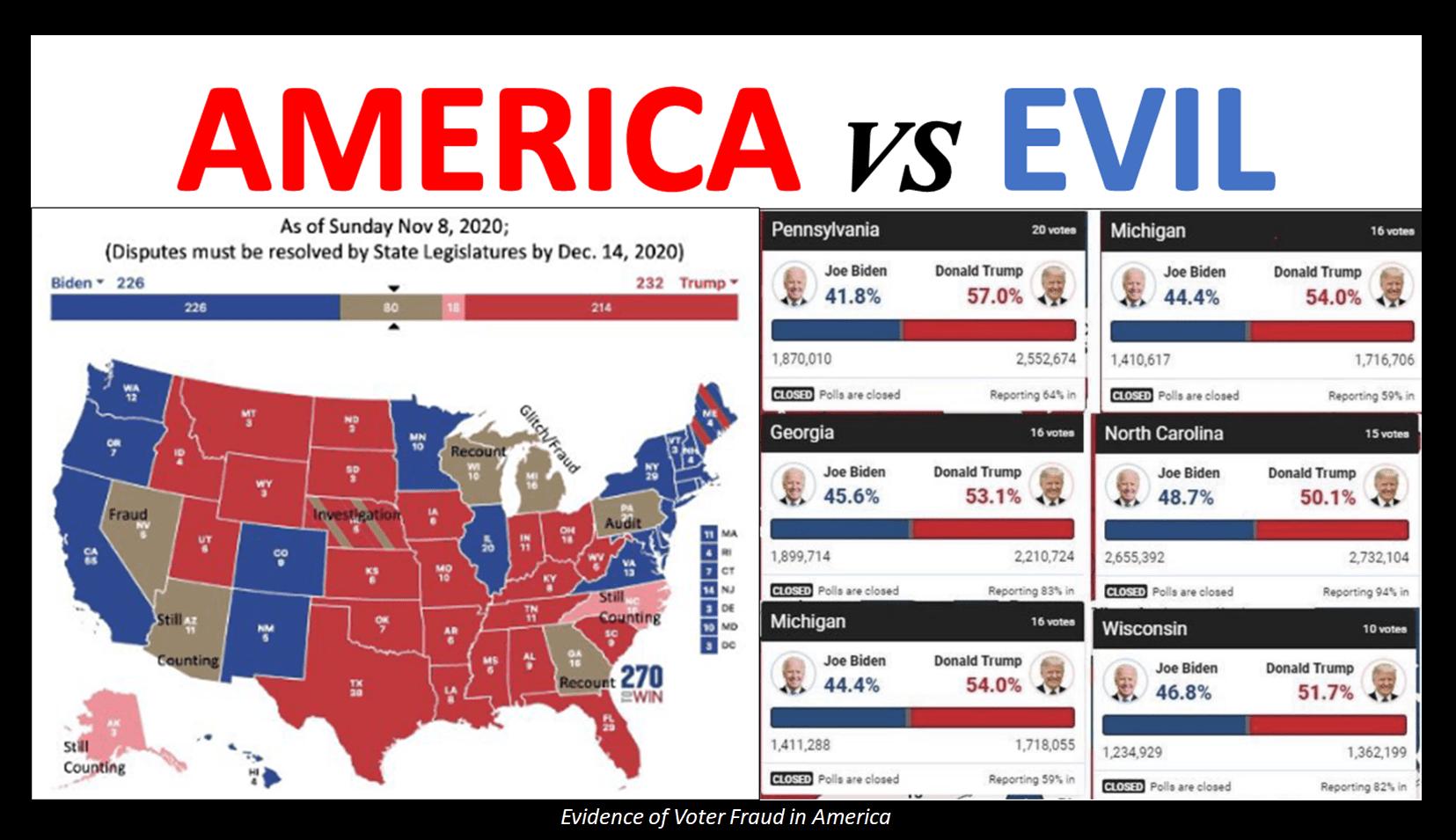 America vs Evil