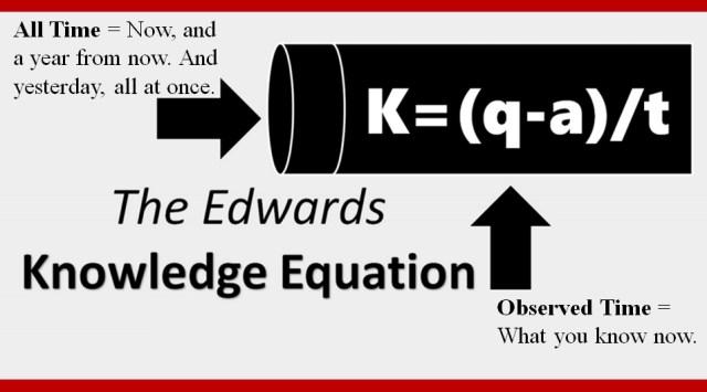 The Edwards Knowledge Equation