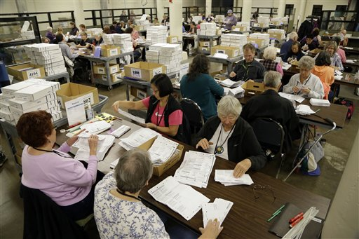 Election workers open Oregon ballots and check signatures at Multnomah County election headquarters in Portland, Ore., Monday  (AP Photo/Don Ryan)