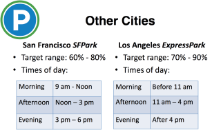 "How ""other cities"" handle target occupancies, time of day segments (Images: SDOT)"
