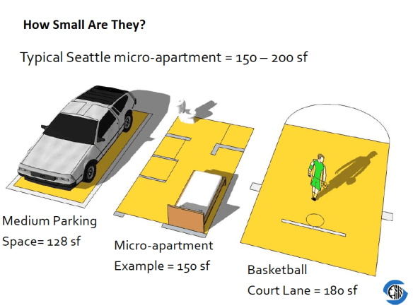 This City of Seattle slide illustrating the size of a typical microhousing unit apparently used a Delorean for scale