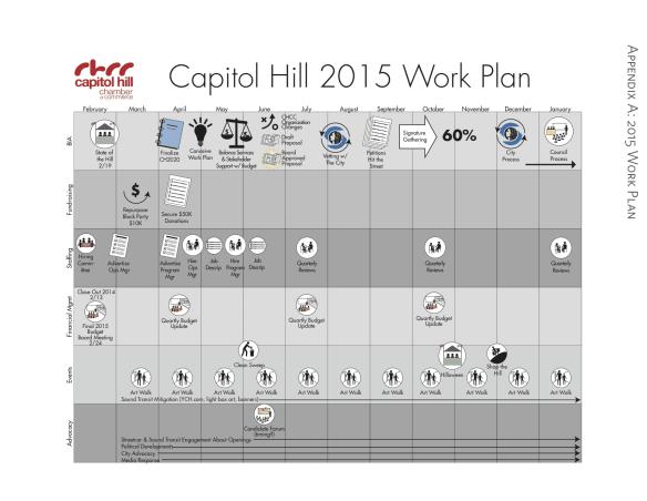 CH2020+Plan+20150513 work plan