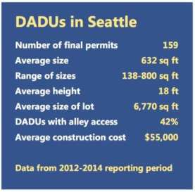 (Source: City of Seattle)